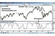 Stochastic Oscillator in Forex